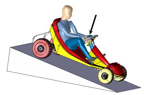 """DEVALKART, le freinage par une action """"appuyée"""" sur le volant"""