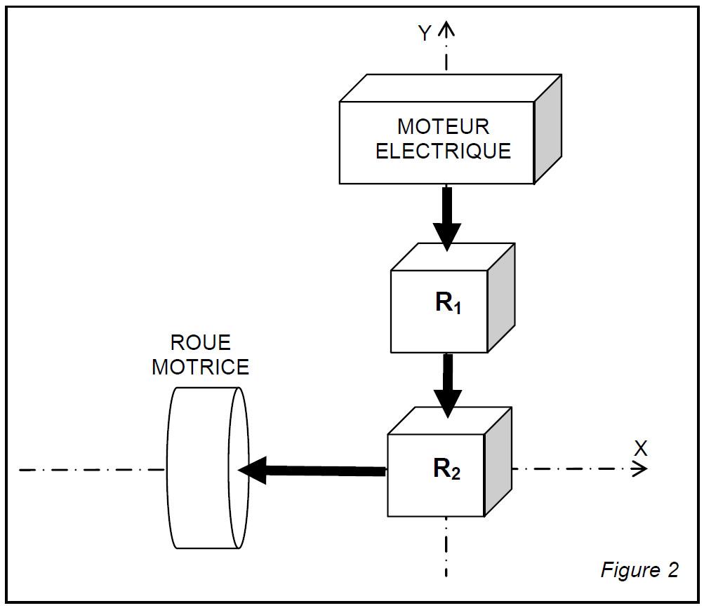 Schéma de la propulsion