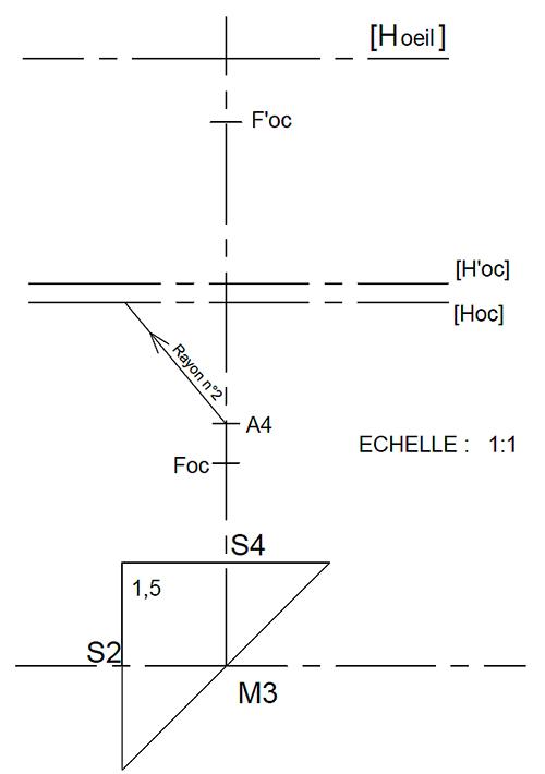 Épreuve U43 - BTS OL - Métropole - juin 2017 - éduscol STI 906ab9ec4297