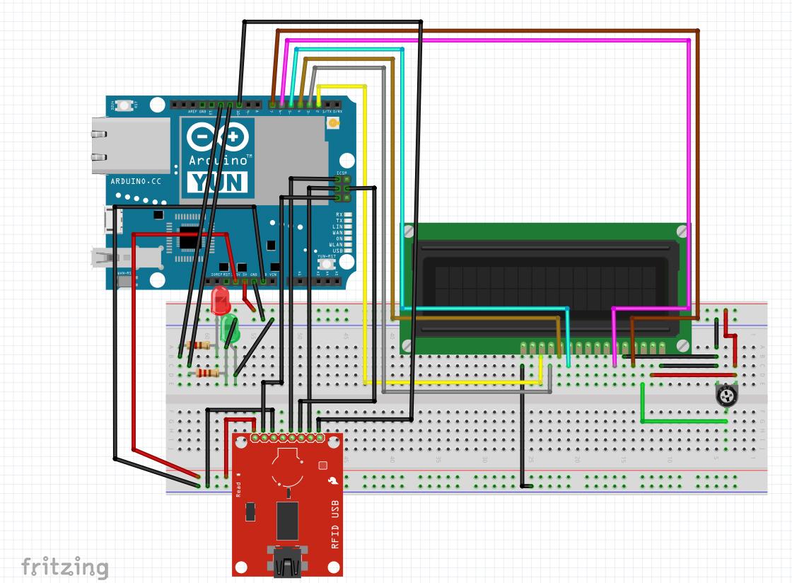 Top Projet domotique pour la commande d'un portier programmable avec  QM01