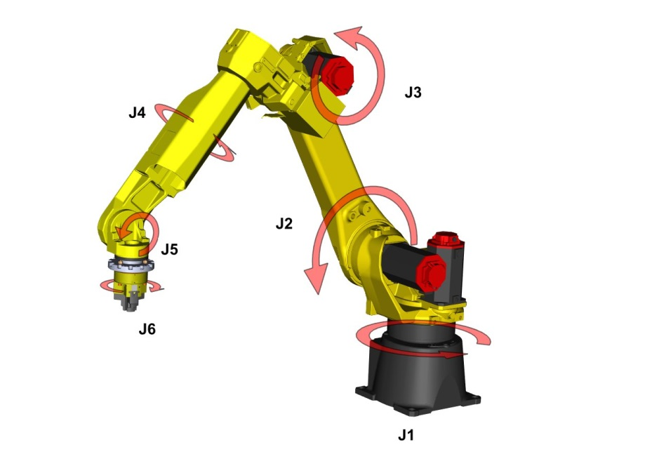 Célèbre Robot industriel FANUC M20i A - éduscol STI YO07