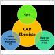 Ressources CAP Ebéniste