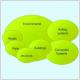 Soutien de MINnD - Avancement des recherches et des normes au niveau européen