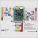 Synopsis de la carte PYBOARD v1.1