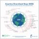 Jour du dépassement en 2020 calculé sur la base du mode de vie des différentes nations