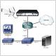 Tableau et diagramme de topologie IP TV TNT