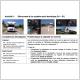 1° activité relative à la boite de vitesse BVR PK6
