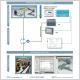 Le concept d'usine numérique selon Siemens