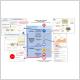 Exemple de parcours de formation enrichi par l'apport de contenus d'une base de connaissances associée