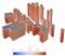 Chambéry - Quartier Gare : Disparités des coefficients de pression en façades
