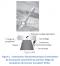 Orientation d'une tuyère d fusée en CPGE