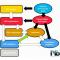 Du dessinateur-projeteur au modeleur 3D dans le BTP : nécessaires évolutions (ou non) des compétences avec le BIM ?
