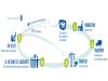 Conférence : Vers des bâtiments à énergie positive et bas carbone - 2019