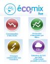 RTE : éCO2mix