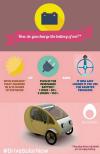 la première voiture entièrement solaire