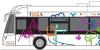 Le bus TOSA