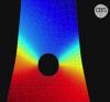 comment maîtriser la mécanique des trous ?