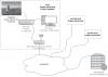 Vue d'ensemble de l'architecture matérielle du système FRIPON