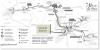 schéma d'alimentation en eau de Paris