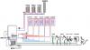 Schéma de principe de l'installation de chauffage et sanitaire de la maison