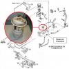 Assemblage tuyau d'alimentation de pompe automobile