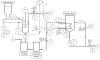Plan Tuyauterie et Instrumentation de la production