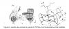 Fig 6 Définition du centre de gravité du Tri'Ode