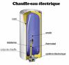http://www.pieces-chauffe-eau.com/media/wysiwyg/coupe-chauffe-eau.jpg