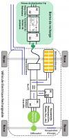 Exemple de chargeur externe au VE - intégré à la borne de recharge