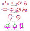Inkscape - Extension pour le dessin 2D ou 3D de liaisons cinématiques normalisées