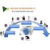 Multiple inheritance for a modular BIM