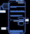 Synoptique du code exécuté dans le Microcontrôleur