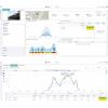Exemples d'écrans et de données accessibles sur la centrale PV