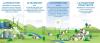 Répartition de la gestion du réseau de transport et de distribution de l'électricité