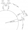 Schéma de fonctionnement de GRACE