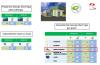 Support d'étude : Concours général Bac Pro ELEEC 2013