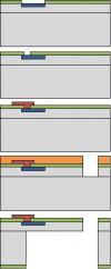 Schéma des phases de production d'un capteur MEMS