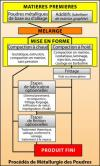 Cours_Metallurgie_des_poudres_02