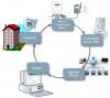 Le contrôle de la consommation électrique