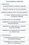 Dossier Matériaux Composittes - Structure