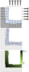 Exemple d'assemblage d'une pièce déformable de géométrie imparfaite et d'un support rigide à géométrie parfaite