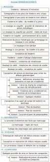 Dossier Obtention de Bruts, structure