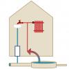 Récupération de la chaleur à la station d'épuration