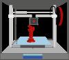 Schématisation du fonctionnement d'une imprimante 3D