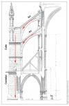 Schématisation des efforts dans les arcs-boutants de la cathédrale Notre-Dame d'Amiens