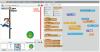 Une vue du logiciel Scratch