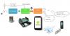Arduino App Inventor