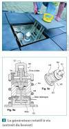 Le générateur rotatif à vis (extrait du brevet)