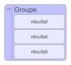 Le travail de groupe
