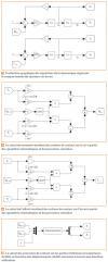Traduction graphique des équations de la dynamique, le calculs du moment, de l'effort et des pressions de contact.